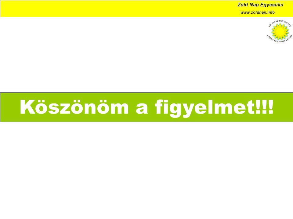 Zöld Nap Egyesület www.zoldnap.info Köszönöm a figyelmet!!!