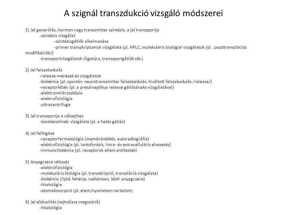 A szignál transzdukció vizsgáló módszerei 1) Jel generálás, hormon vagy transzmitter szintézis, a jel transzportja -szintézis vizsgálat -szintézisgátl