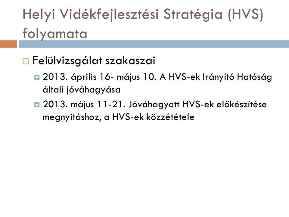 Helyi Vidékfejlesztési Stratégia (HVS) folyamata  Felülvizsgálat szakaszai  2013.