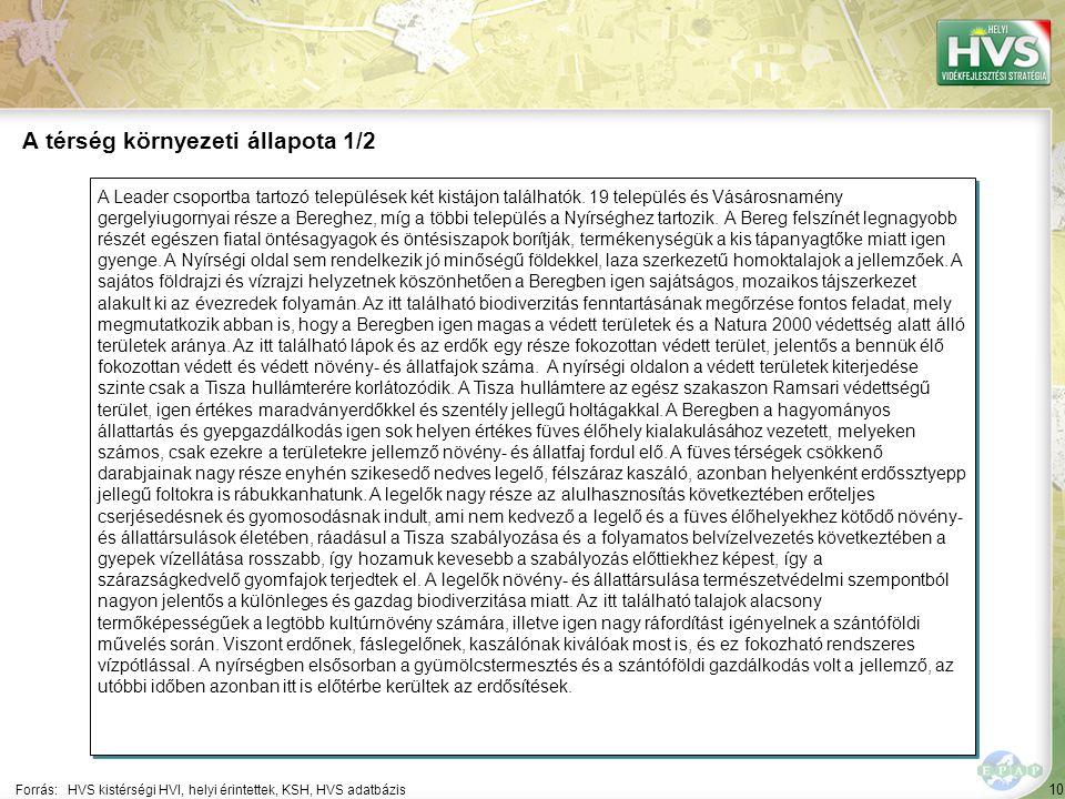 10 A Leader csoportba tartozó települések két kistájon találhatók. 19 település és Vásárosnamény gergelyiugornyai része a Bereghez, míg a többi telepü