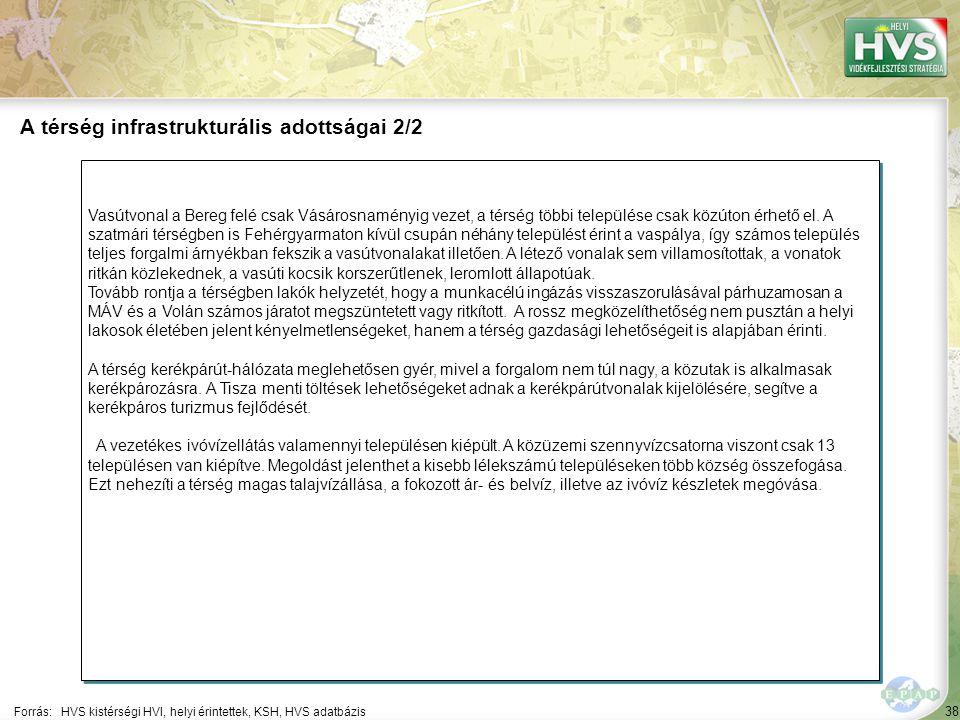 38 Vasútvonal a Bereg felé csak Vásárosnaményig vezet, a térség többi települése csak közúton érhető el.