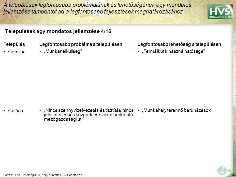 """48 Települések egy mondatos jellemzése 4/16 A települések legfontosabb problémájának és lehetőségének egy mondatos jellemzése támpontot ad a legfontosabb fejlesztések meghatározásához Forrás:HVS kistérségi HVI, helyi érintettek, HVT adatbázis TelepülésLegfontosabb probléma a településen ▪Gemzse ▪""""Munkanélküliség ▪Gulács ▪""""Nincs szennyvízelvezetés és tisztítás,nincs játszótér, nincs közpark és szilárd burkolatú mezőgazdasági út. Legfontosabb lehetőség a településen ▪""""Termálkút kihasználhatósága ▪""""Munkahely teremtő beruházások"""