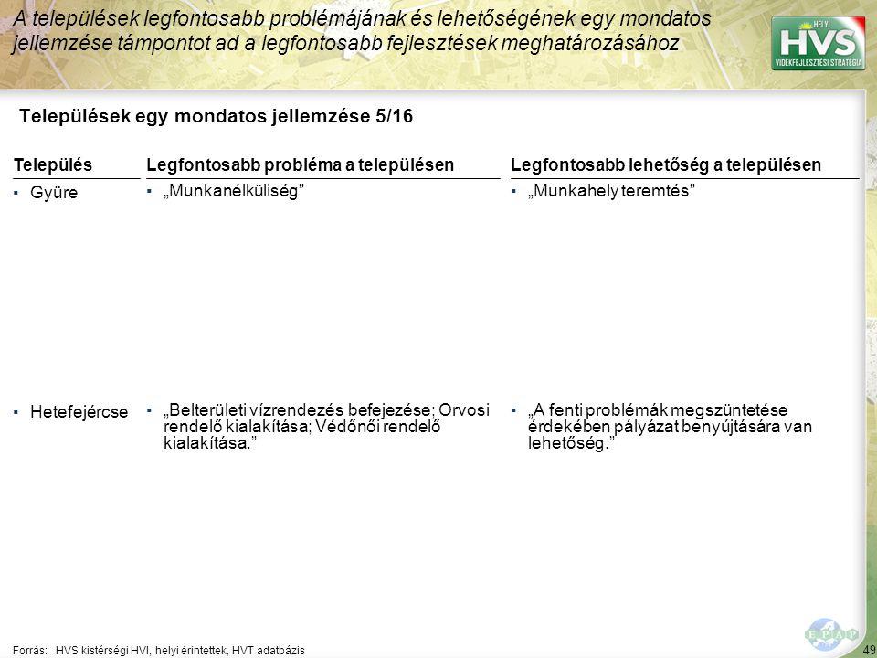 49 Települések egy mondatos jellemzése 5/16 A települések legfontosabb problémájának és lehetőségének egy mondatos jellemzése támpontot ad a legfontos