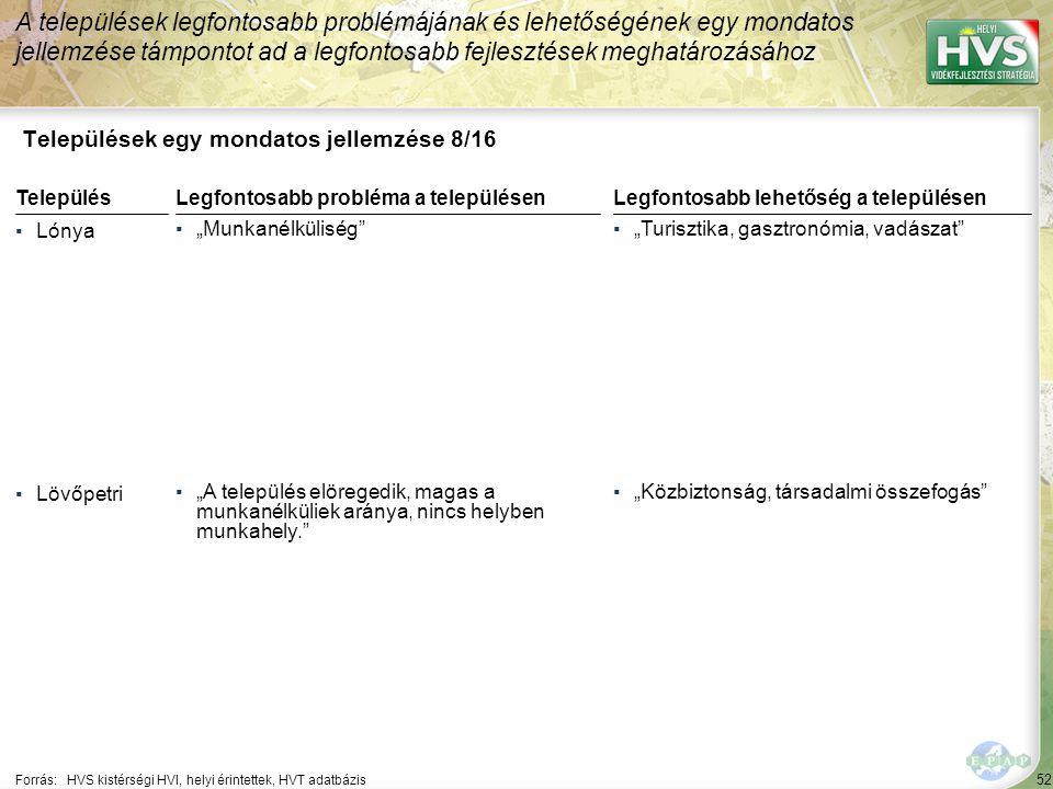 """52 Települések egy mondatos jellemzése 8/16 A települések legfontosabb problémájának és lehetőségének egy mondatos jellemzése támpontot ad a legfontosabb fejlesztések meghatározásához Forrás:HVS kistérségi HVI, helyi érintettek, HVT adatbázis TelepülésLegfontosabb probléma a településen ▪Lónya ▪""""Munkanélküliség ▪Lövőpetri ▪""""A település elöregedik, magas a munkanélküliek aránya, nincs helyben munkahely. Legfontosabb lehetőség a településen ▪""""Turisztika, gasztronómia, vadászat ▪""""Közbiztonság, társadalmi összefogás"""