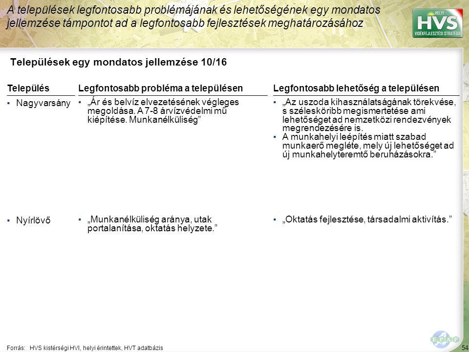 54 Települések egy mondatos jellemzése 10/16 A települések legfontosabb problémájának és lehetőségének egy mondatos jellemzése támpontot ad a legfonto