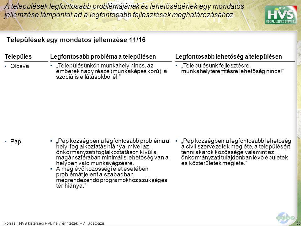 """55 Települések egy mondatos jellemzése 11/16 A települések legfontosabb problémájának és lehetőségének egy mondatos jellemzése támpontot ad a legfontosabb fejlesztések meghatározásához Forrás:HVS kistérségi HVI, helyi érintettek, HVT adatbázis TelepülésLegfontosabb probléma a településen ▪Olcsva ▪""""Településünkön munkahely nincs, az emberek nagy része (munkaképes korú), a szociális ellátásokból él. ▪Pap ▪""""Pap községben a legfontosabb probléma a helyi foglalkoztatás hiánya, mivel az önkormányzati foglalkoztatáson kívül a magánszférában minimális lehetőség van a helyben való munkavégzésre."""