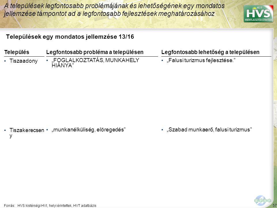 57 Települések egy mondatos jellemzése 13/16 A települések legfontosabb problémájának és lehetőségének egy mondatos jellemzése támpontot ad a legfonto