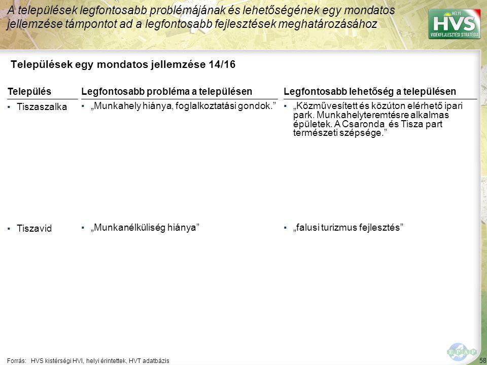 58 Települések egy mondatos jellemzése 14/16 A települések legfontosabb problémájának és lehetőségének egy mondatos jellemzése támpontot ad a legfonto