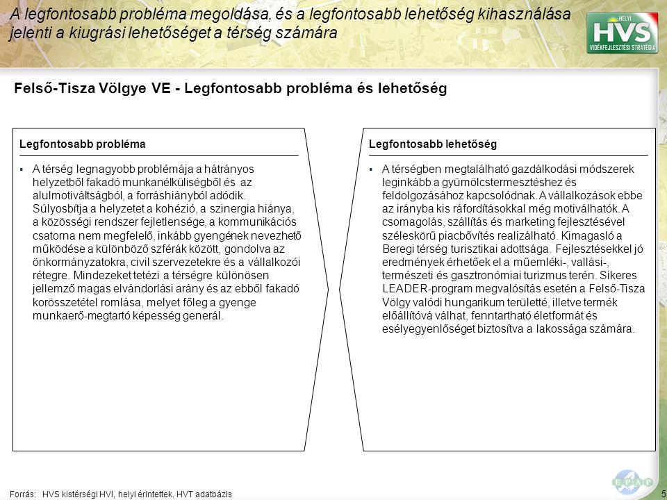 5 Felső-Tisza Völgye VE - Legfontosabb probléma és lehetőség A legfontosabb probléma megoldása, és a legfontosabb lehetőség kihasználása jelenti a kiugrási lehetőséget a térség számára Forrás:HVS kistérségi HVI, helyi érintettek, HVT adatbázis Legfontosabb problémaLegfontosabb lehetőség ▪A térség legnagyobb problémája a hátrányos helyzetből fakadó munkanélküliségből és az alulmotiváltságból, a forráshiányból adódik.