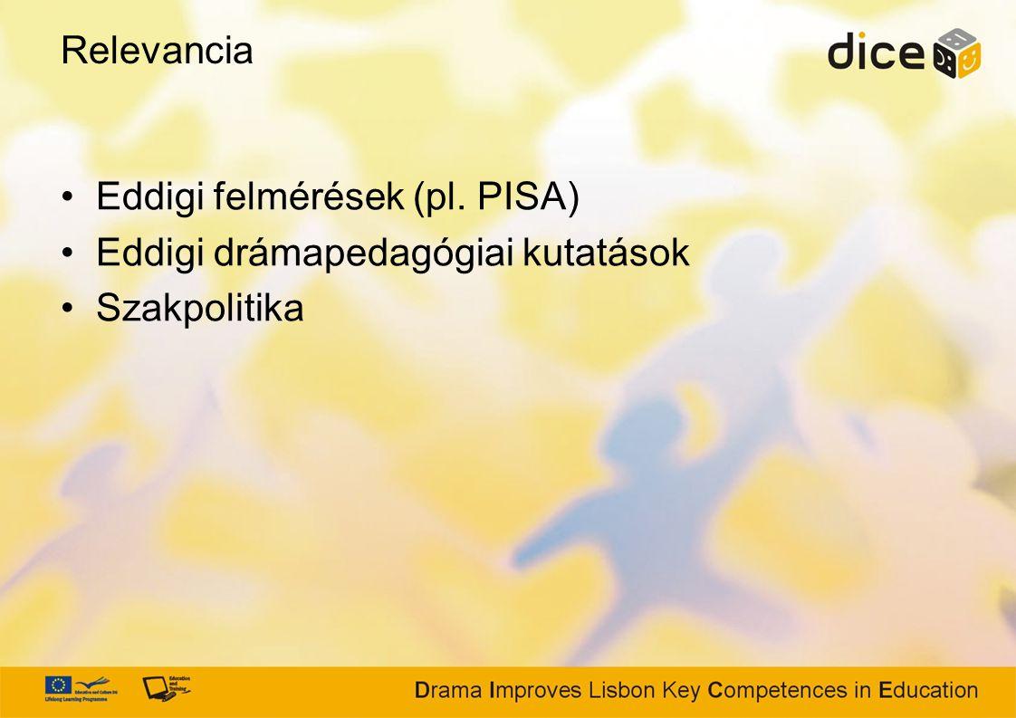Relevancia Eddigi felmérések (pl. PISA) Eddigi drámapedagógiai kutatások Szakpolitika