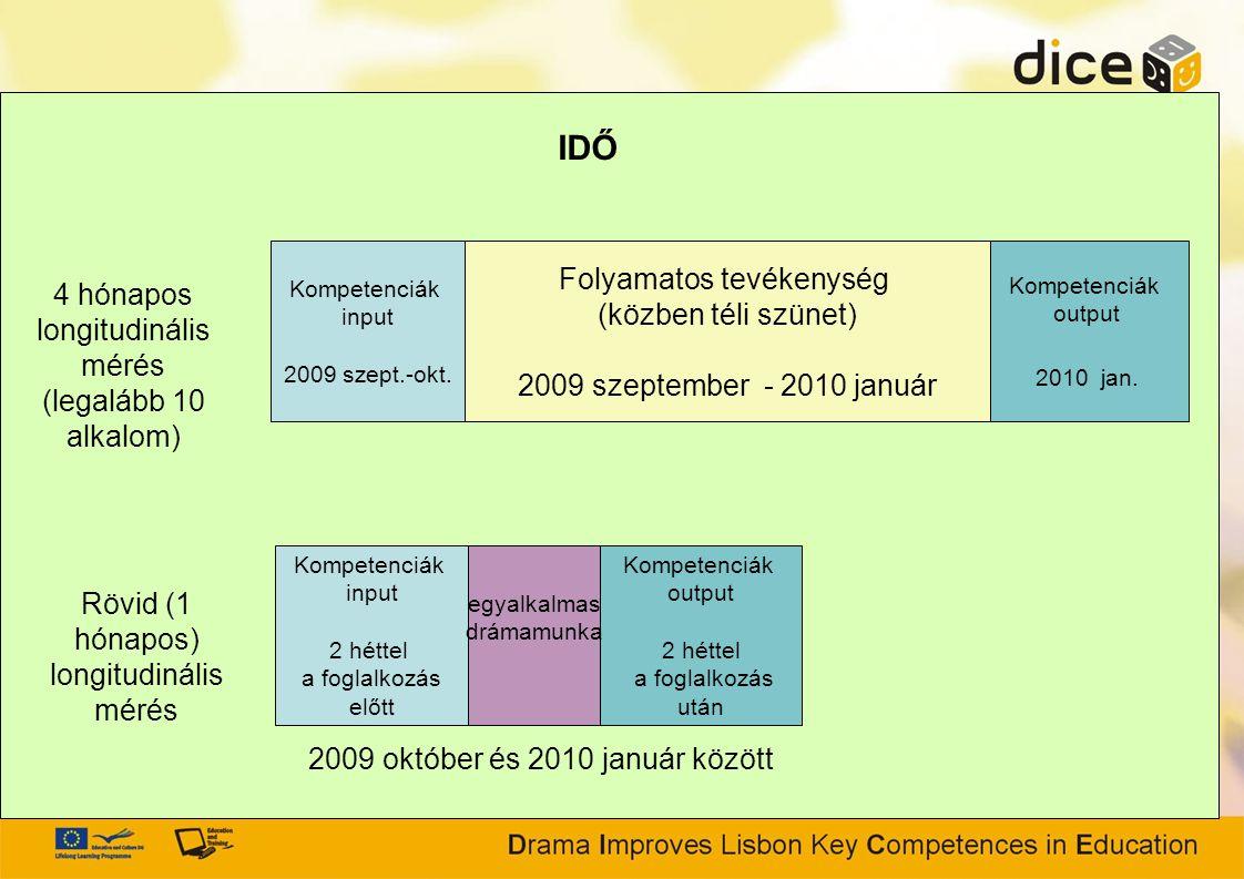 Kompetenciák input 2009 szept.-okt. Kompetenciák output 2010 jan.