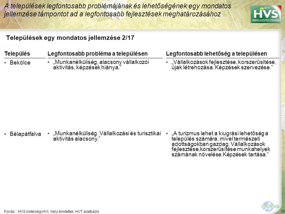 """39 Települések egy mondatos jellemzése 2/17 A települések legfontosabb problémájának és lehetőségének egy mondatos jellemzése támpontot ad a legfontosabb fejlesztések meghatározásához Forrás:HVS kistérségi HVI, helyi érintettek, HVT adatbázis TelepülésLegfontosabb probléma a településen ▪Bekölce ▪""""Munkanélküliség, alacsony vállalkozói aktivitás, képzések hiánya. ▪Bélapátfalva ▪""""Munkanélküliség."""