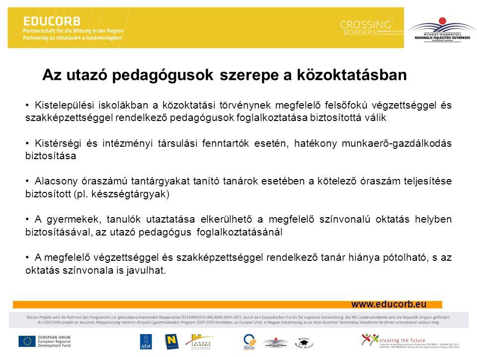 www.educorb.eu Az utazó pedagógusok szerepe a közoktatásban Kistelepülési iskolákban a közoktatási törvénynek megfelelő felsőfokú végzettséggel és szakképzettséggel rendelkező pedagógusok foglalkoztatása biztosítottá válik Kistérségi és intézményi társulási fenntartók esetén, hatékony munkaerő-gazdálkodás biztosítása Alacsony óraszámú tantárgyakat tanító tanárok esetében a kötelező óraszám teljesítése biztosított (pl.