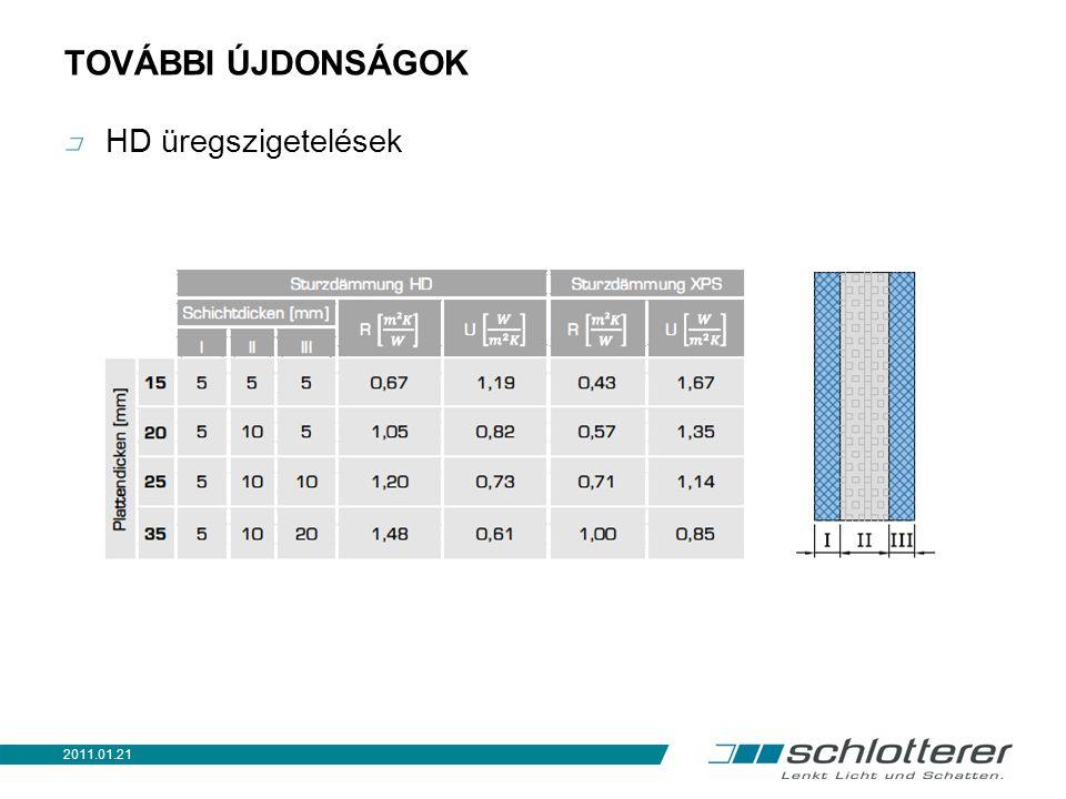 TOVÁBBI ÚJDONSÁGOK HD üregszigetelések 2011.01.21