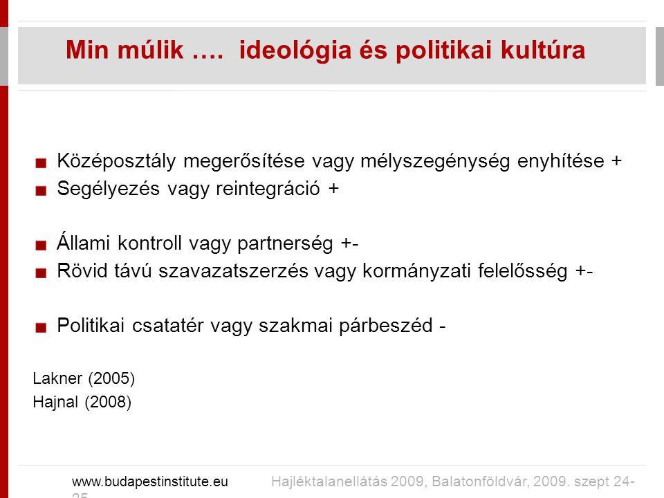 Középosztály megerősítése vagy mélyszegénység enyhítése + Segélyezés vagy reintegráció + Állami kontroll vagy partnerség +- Rövid távú szavazatszerzés vagy kormányzati felelősség +- Politikai csatatér vagy szakmai párbeszéd - Lakner (2005) Hajnal (2008) Min múlik ….