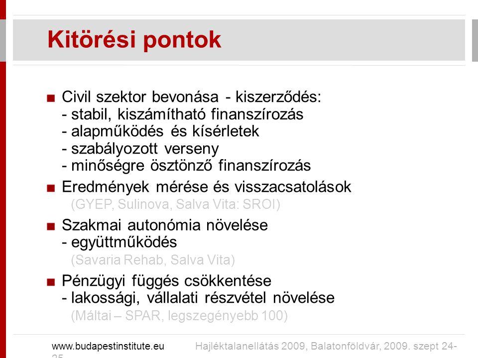 Civil szektor bevonása - kiszerződés: - stabil, kiszámítható finanszírozás - alapműködés és kísérletek - szabályozott verseny - minőségre ösztönző finanszírozás Eredmények mérése és visszacsatolások (GYEP, Sulinova, Salva Vita: SROI) Szakmai autonómia növelése - együttműködés (Savaria Rehab, Salva Vita) Pénzügyi függés csökkentése - lakossági, vállalati részvétel növelése (Máltai – SPAR, legszegényebb 100) Kitörési pontok www.budapestinstitute.eu Hajléktalanellátás 2009, Balatonföldvár, 2009.