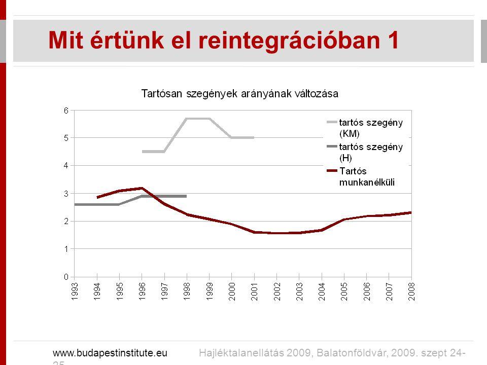 Mit értünk el reintegrációban 1 www.budapestinstitute.eu Hajléktalanellátás 2009, Balatonföldvár, 2009.