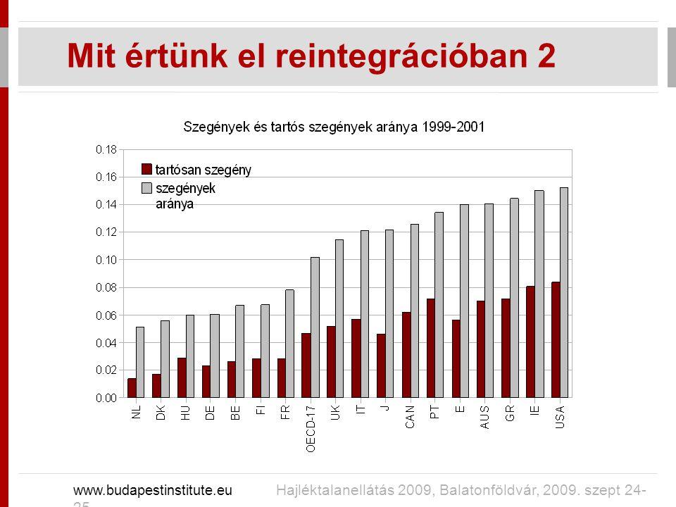 Mit értünk el reintegrációban 2 www.budapestinstitute.eu Hajléktalanellátás 2009, Balatonföldvár, 2009.