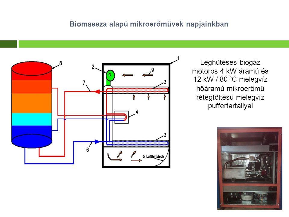 Különböző hőmérsékletű HMV készítés közel minden igényt kielégítve 1. Ház 2. Ventilátor 3. Levegő/Víz hőcserélő 4. Füstgáz hőcserélő 5. Levegőterelő l