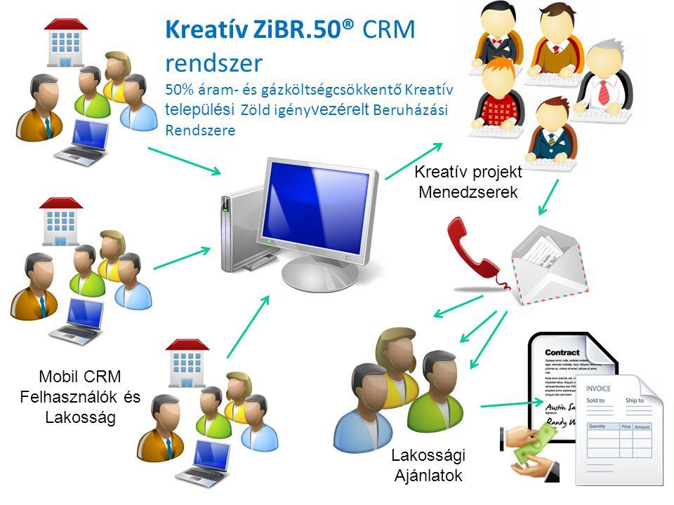 Kreatív ZiBR.50® CRM rendszer 50% áram- és gázköltségcsökkentő Kreatív települési Zöld igény vezérelt Beruházási Rendszere Mobil CRM Felhasználók és L