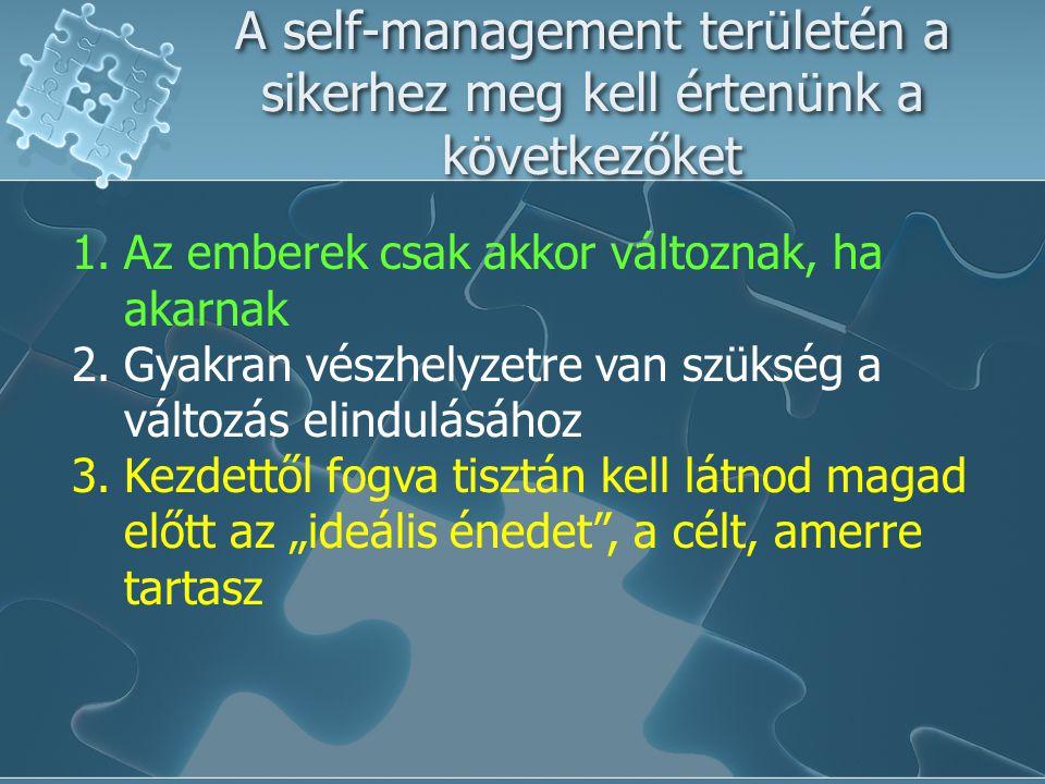 A self-management területén a sikerhez meg kell értenünk a következőket 1.Az emberek csak akkor változnak, ha akarnak 2.Gyakran vészhelyzetre van szük