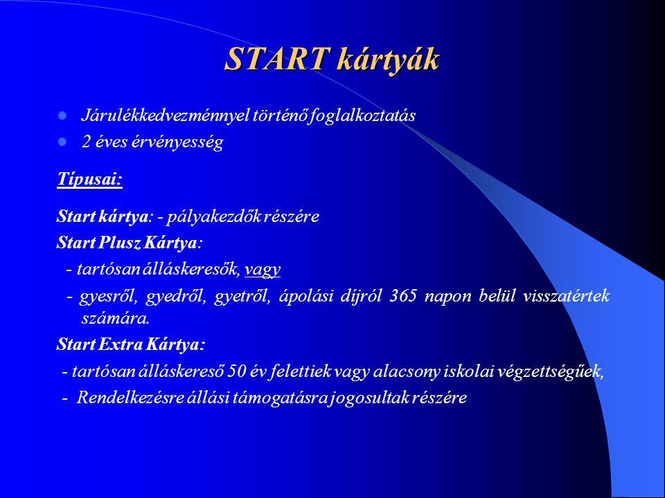 START kártyák Járulékkedvezménnyel történő foglalkoztatás 2 éves érvényesség Típusai: Start kártya: - pályakezdők részére Start Plusz Kártya: - tartós
