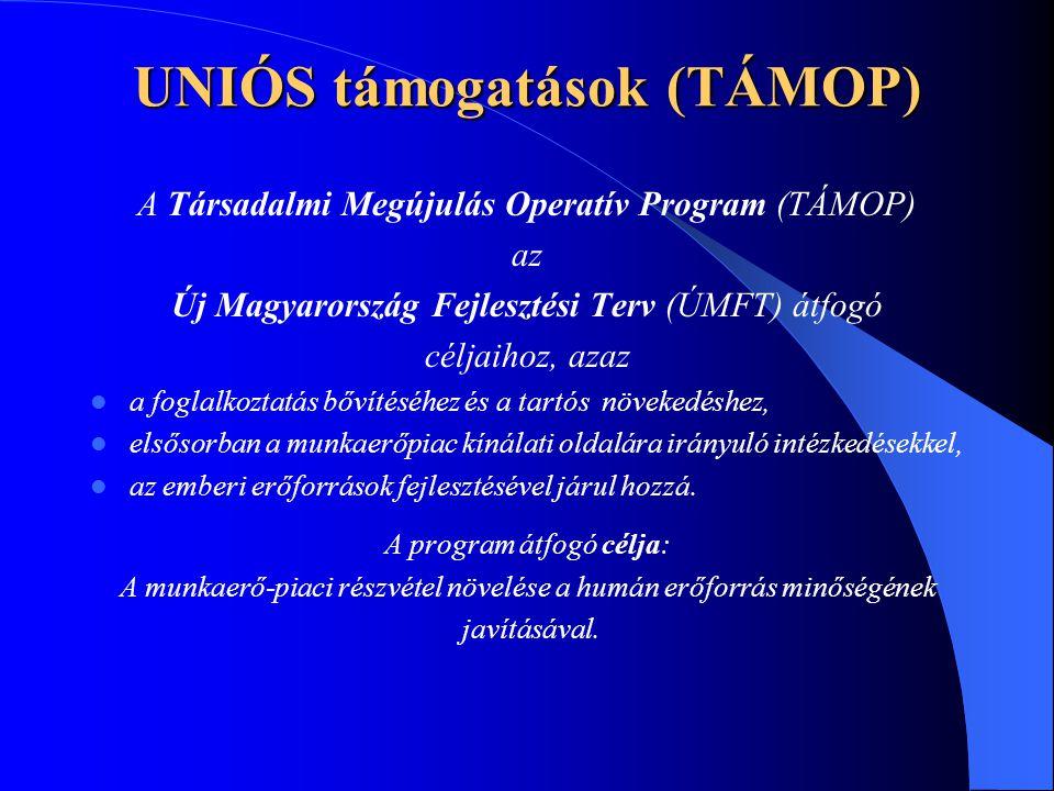 UNIÓS támogatások (TÁMOP) A Társadalmi Megújulás Operatív Program (TÁMOP) az Új Magyarország Fejlesztési Terv (ÚMFT) átfogó céljaihoz, azaz a foglalko