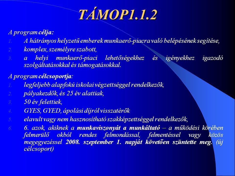 TÁMOP1.1.2 A program célja: 1. A hátrányos helyzetű emberek munkaerő-piacra való belépésének segítése, 2. komplex, személyre szabott, 3. a helyi munka