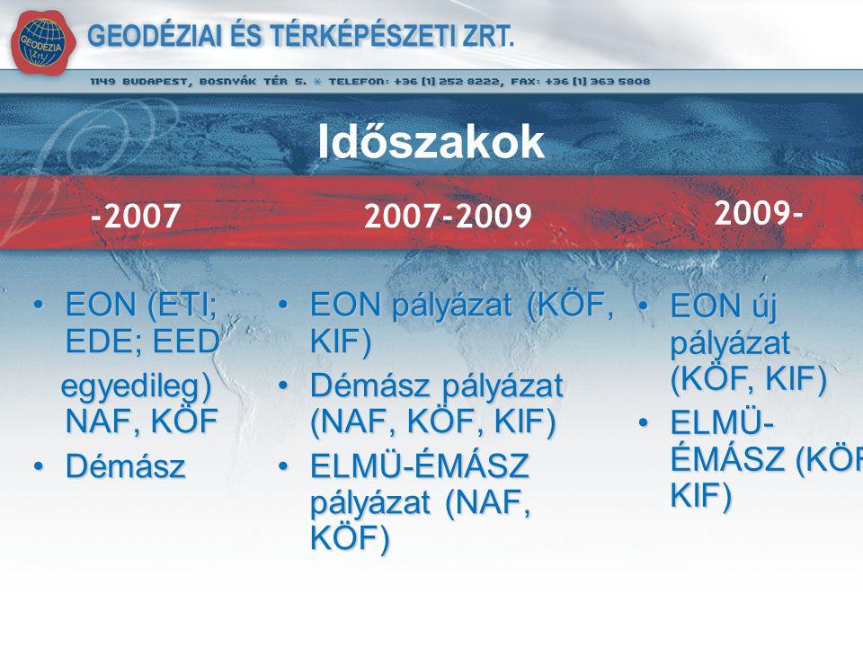 Időszakok -2007 EON (ETI; EDE; EEDEON (ETI; EDE; EED egyedileg) NAF, KÖF egyedileg) NAF, KÖF DémászDémász 2007-2009 EON pályázat (KÖF, KIF)EON pályázat (KÖF, KIF) Démász pályázat (NAF, KÖF, KIF)Démász pályázat (NAF, KÖF, KIF) ELMÜ-ÉMÁSZ pályázat (NAF, KÖF)ELMÜ-ÉMÁSZ pályázat (NAF, KÖF) 2009- EON új pályázat (KÖF, KIF)EON új pályázat (KÖF, KIF) ELMÜ- ÉMÁSZ (KÖF, KIF)ELMÜ- ÉMÁSZ (KÖF, KIF)
