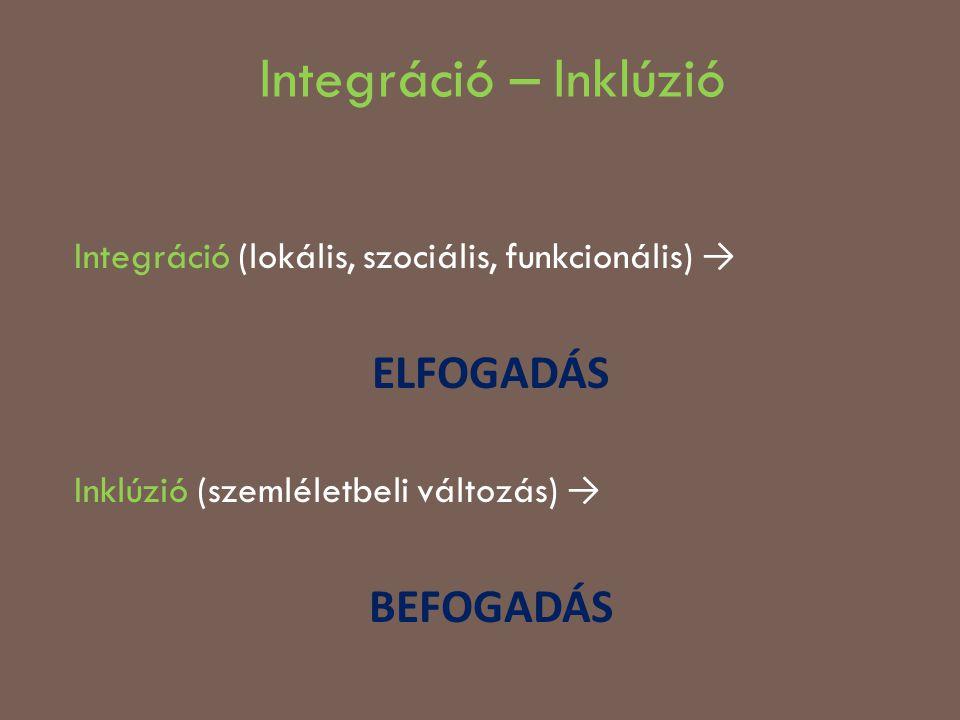Integráció – Inklúzió Integráció (lokális, szociális, funkcionális) → ELFOGADÁS Inklúzió (szemléletbeli változás) → BEFOGADÁS