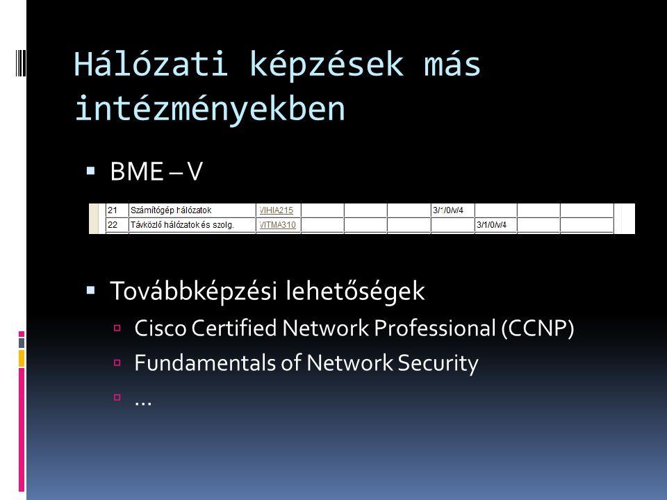 Hálózati képzések más intézményekben  BME – V  Továbbképzési lehetőségek  Cisco Certified Network Professional (CCNP)  Fundamentals of Network Security ...