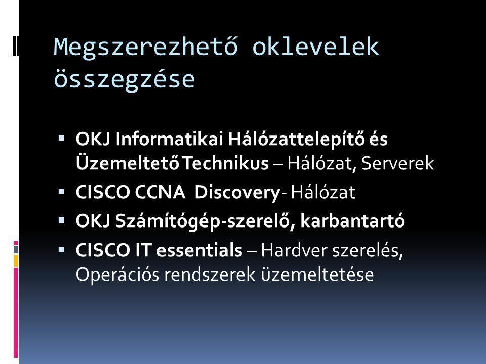 Megszerezhető oklevelek összegzése  OKJ Informatikai Hálózattelepítő és Üzemeltető Technikus – Hálózat, Serverek  CISCO CCNA Discovery- Hálózat  OKJ Számítógép-szerelő, karbantartó  CISCO IT essentials – Hardver szerelés, Operációs rendszerek üzemeltetése