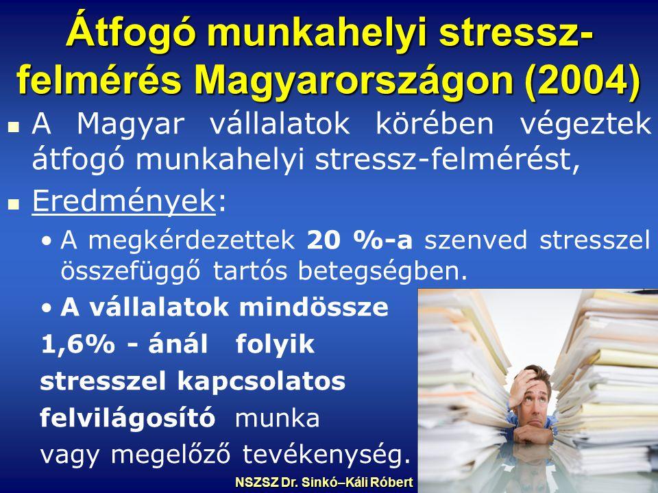 Átfogó munkahelyi stressz- felmérés Magyarországon (2004) A Magyar vállalatok körében végeztek átfogó munkahelyi stressz-felmérést, Eredmények: A megkérdezettek 20 %-a szenved stresszel összefüggő tartós betegségben.