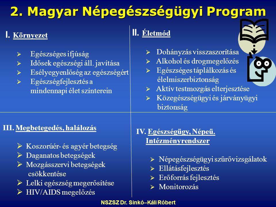 2.Magyar Népegészségügyi Program III.