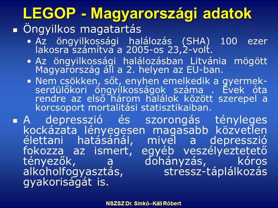 LEGOP - Magyarországi adatok Öngyilkos magatartás Az öngyilkossági halálozás (SHA) 100 ezer lakosra számítva a 2005-os 23,2-volt.