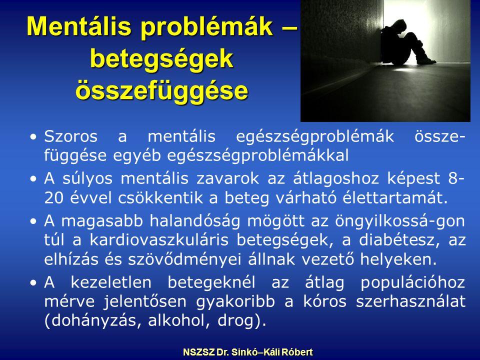 Mentális problémák – betegségek összefüggése Szoros a mentális egészségproblémák össze- függése egyéb egészségproblémákkal A súlyos mentális zavarok az átlagoshoz képest 8- 20 évvel csökkentik a beteg várható élettartamát.