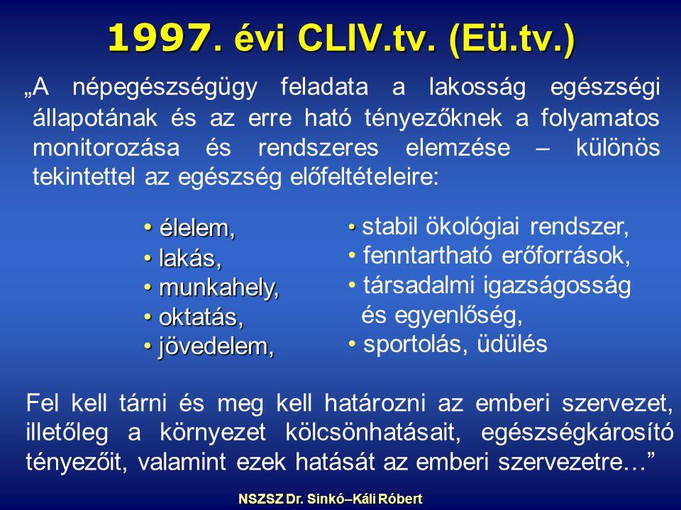 1997.évi CLIV.tv.