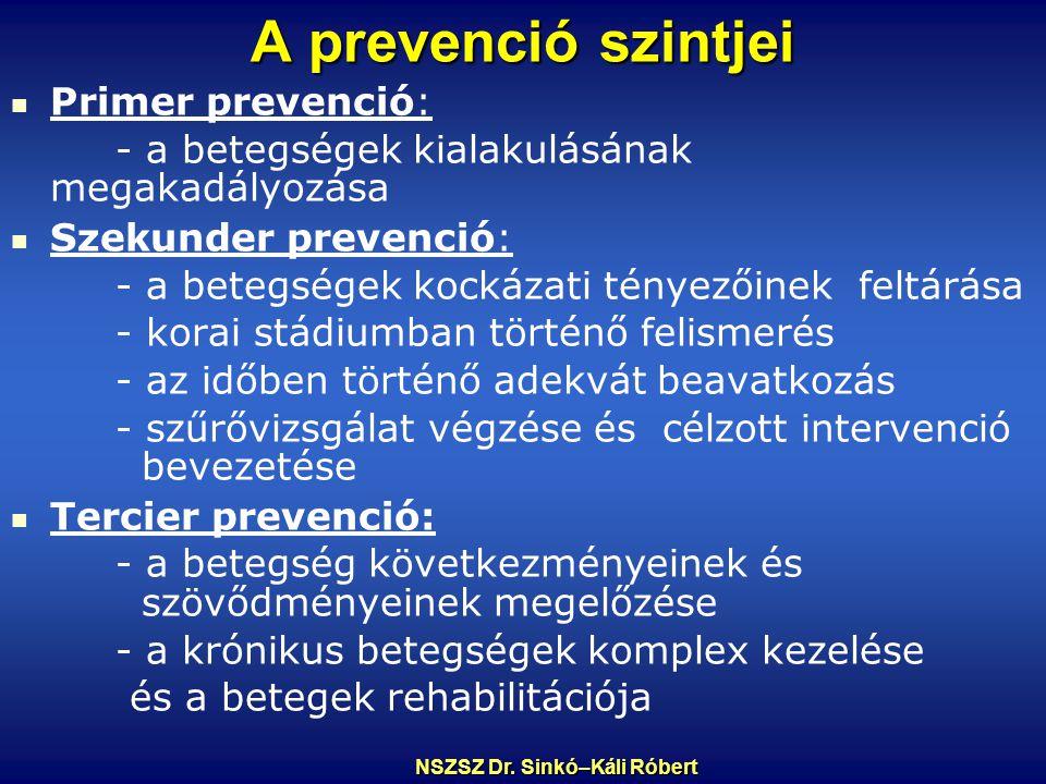 A prevenció szintjei Primer prevenció: - a betegségek kialakulásának megakadályozása Szekunder prevenció: - a betegségek kockázati tényezőinek feltárása - korai stádiumban történő felismerés - az időben történő adekvát beavatkozás - szűrővizsgálat végzése és célzott intervenció bevezetése Tercier prevenció: - a betegség következményeinek és szövődményeinek megelőzése - a krónikus betegségek komplex kezelése és a betegek rehabilitációja NSZSZ Dr.
