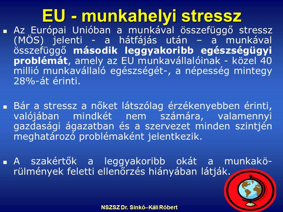 EU - munkahelyi stressz Az Európai Unióban a munkával összefüggő stressz (MÖS) jelenti - a hátfájás után – a munkával összefüggő második leggyakoribb egészségügyi problémát, amely az EU munkavállalóinak - közel 40 millió munkavállaló egészségét-, a népesség mintegy 28%-át érinti.
