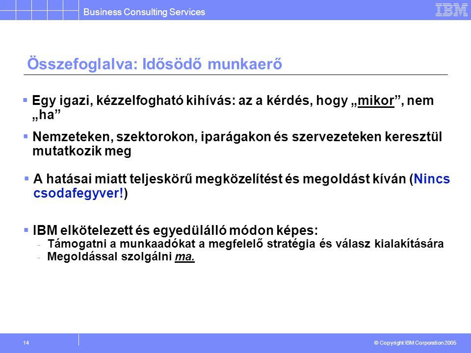 """Business Consulting Services © Copyright IBM Corporation 2005 14 Összefoglalva: Idősödő munkaerő  Egy igazi, kézzelfogható kihívás: az a kérdés, hogy """"mikor , nem """"ha  Nemzeteken, szektorokon, iparágakon és szervezeteken keresztül mutatkozik meg  A hatásai miatt teljeskörű megközelítést és megoldást kíván (Nincs csodafegyver!)  IBM elkötelezett és egyedülálló módon képes: - Támogatni a munkaadókat a megfelelő stratégia és válasz kialakítására - Megoldással szolgálni ma."""