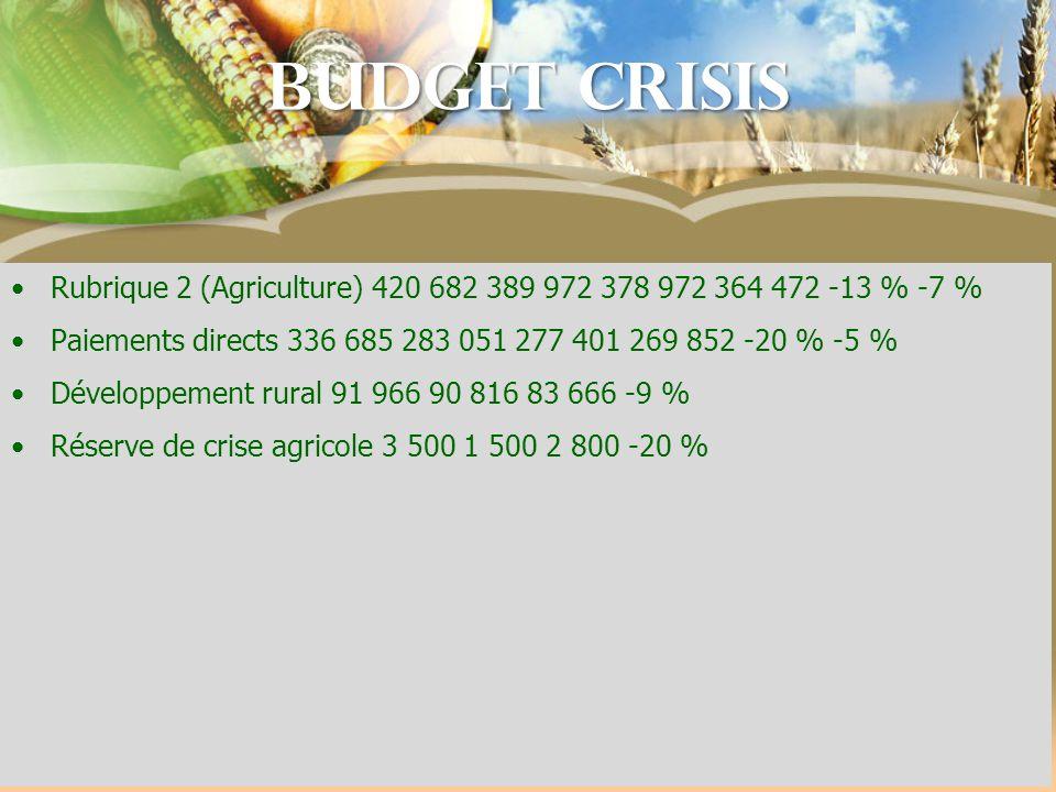 Budget crisis Rubrique 2 (Agriculture) 420 682 389 972 378 972 364 472 -13 % -7 % Paiements directs 336 685 283 051 277 401 269 852 -20 % -5 % Développement rural 91 966 90 816 83 666 -9 % Réserve de crise agricole 3 500 1 500 2 800 -20 %