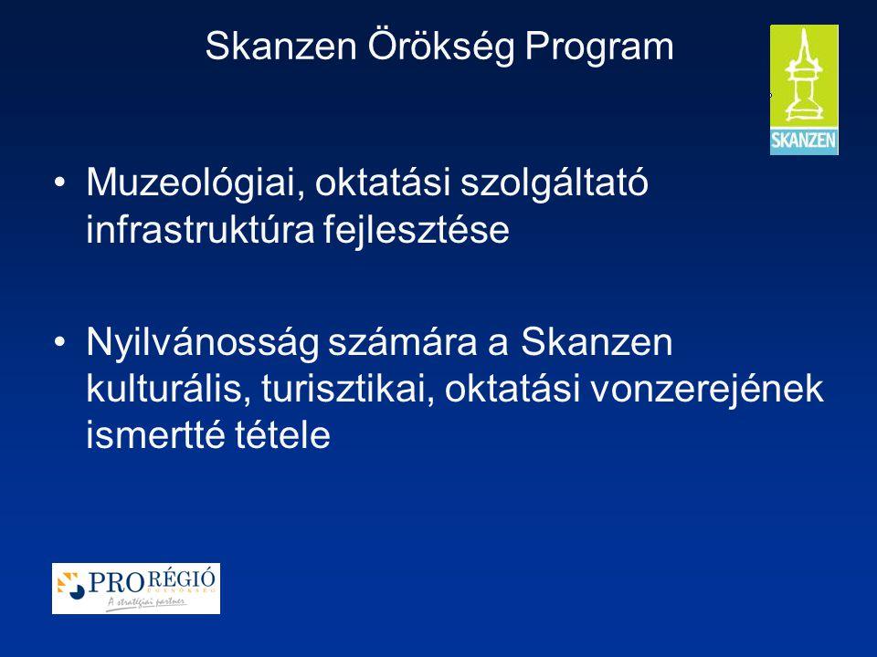 Skanzen Örökség Program Muzeológiai, oktatási szolgáltató infrastruktúra fejlesztése Nyilvánosság számára a Skanzen kulturális, turisztikai, oktatási vonzerejének ismertté tétele