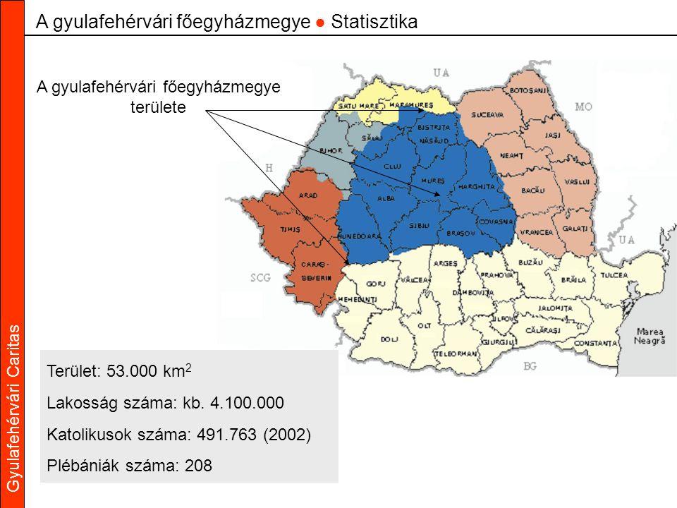 A gyulafehérvári főegyházmegye ● Statisztika A gyulafehérvári főegyházmegye területe Terület: 53.000 km 2 Lakosság száma: kb. 4.100.000 Katolikusok sz