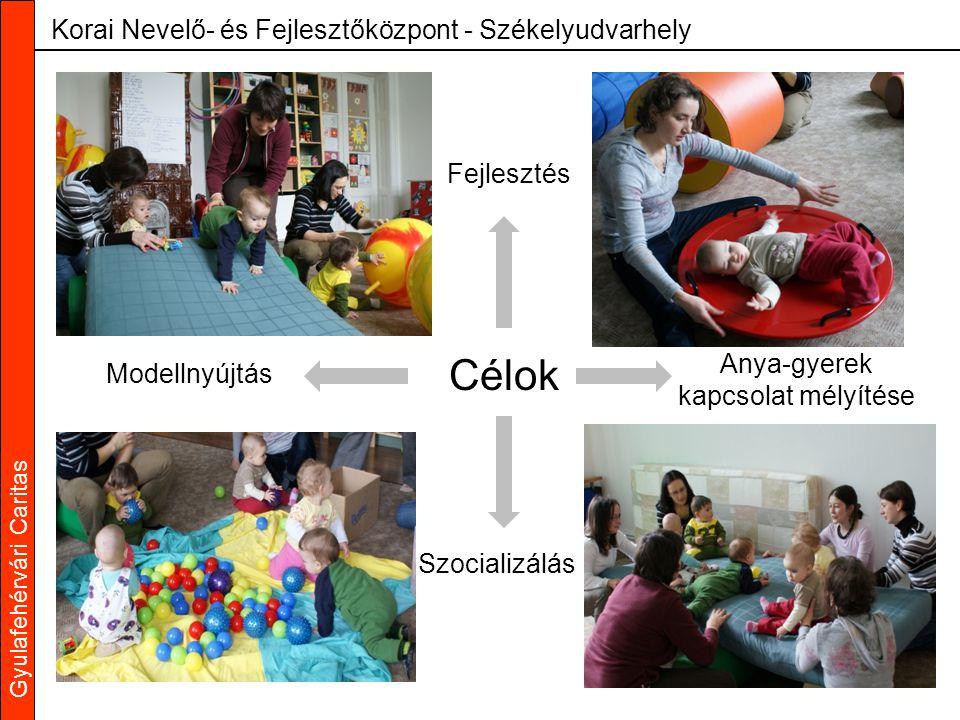 Gyulafehérvári Caritas Fejlesztés Anya-gyerek kapcsolat mélyítése Modellnyújtás Szocializálás Célok Korai Nevelő- és Fejlesztőközpont - Székelyudvarhely