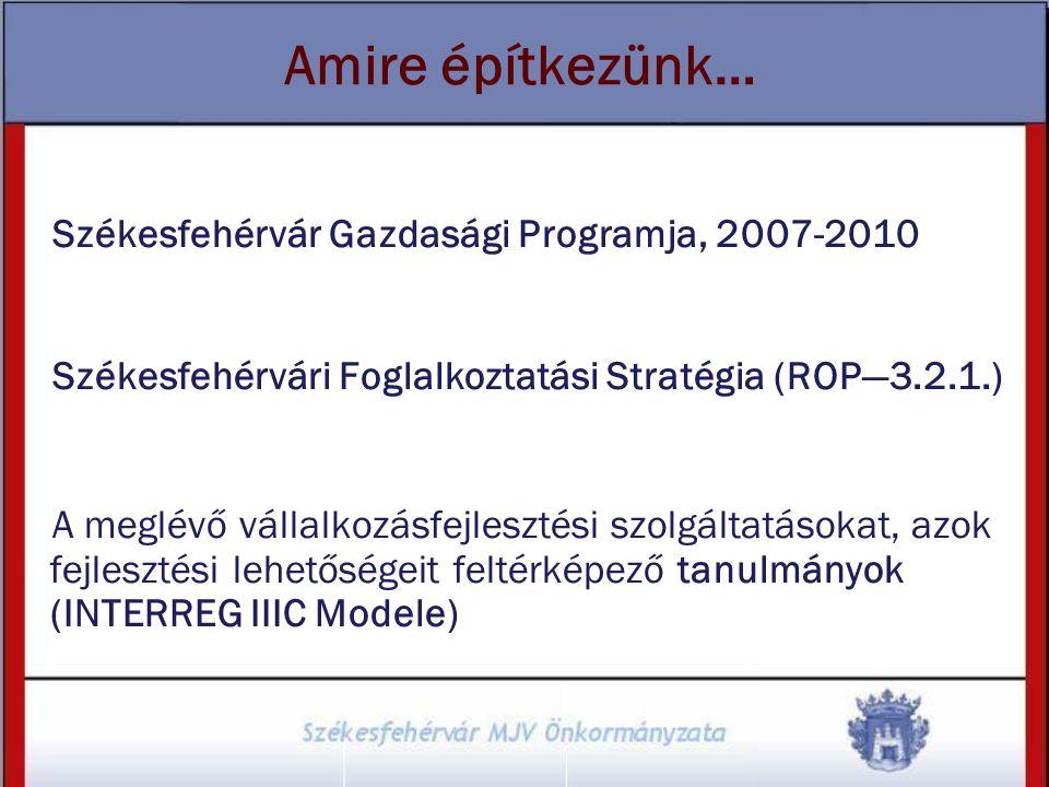 Amire építkezünk… Székesfehérvár Gazdasági Programja, 2007-2010 Székesfehérvári Foglalkoztatási Stratégia (ROP—3.2.1.) A meglévő vállalkozásfejlesztés