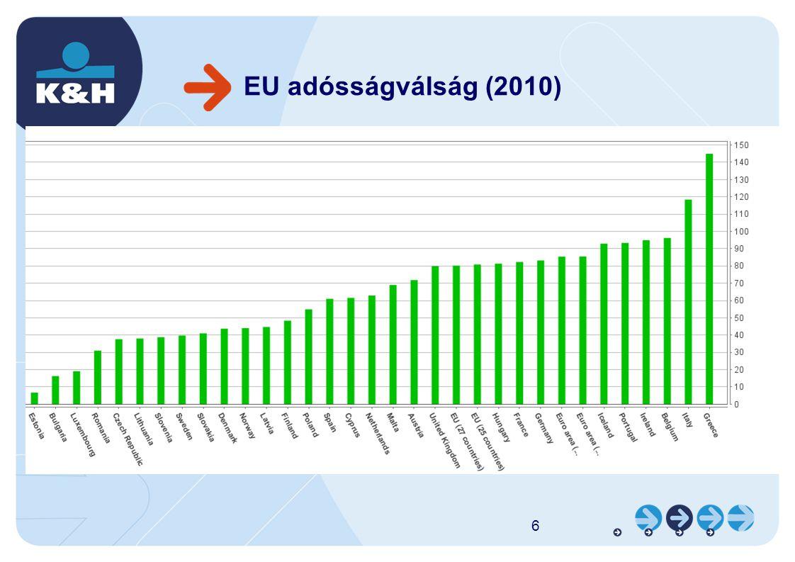 EU adósságválság (2010) 6