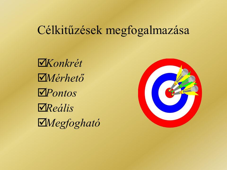 Célkitűzések megfogalmazása  Konkrét  Mérhető  Pontos  Reális  Megfogható