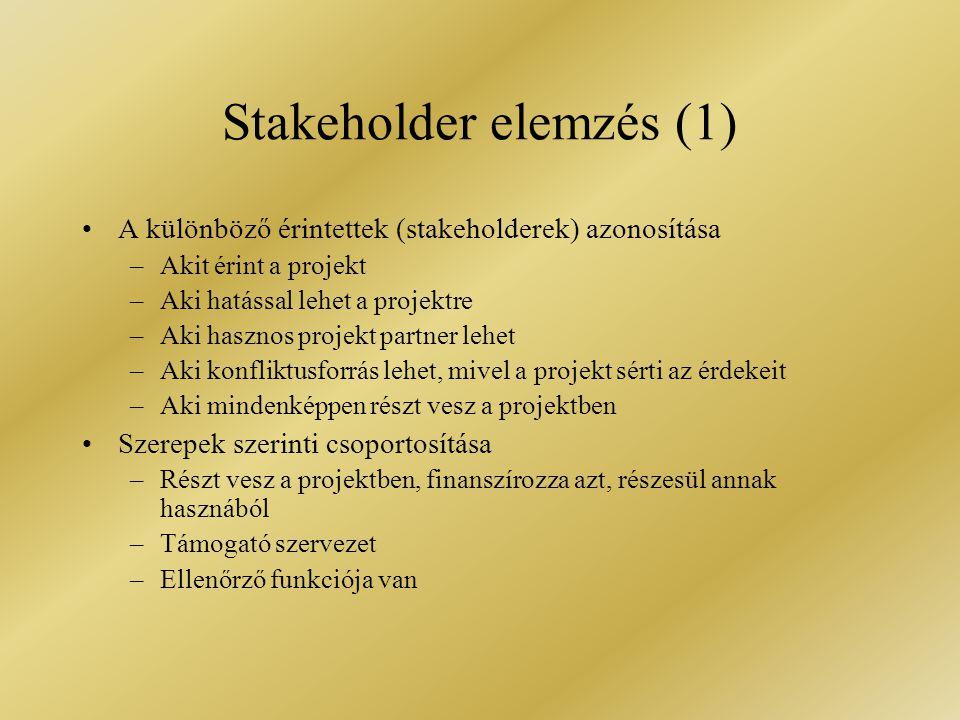 Stakeholder elemzés (1) A különböző érintettek (stakeholderek) azonosítása –Akit érint a projekt –Aki hatással lehet a projektre –Aki hasznos projekt