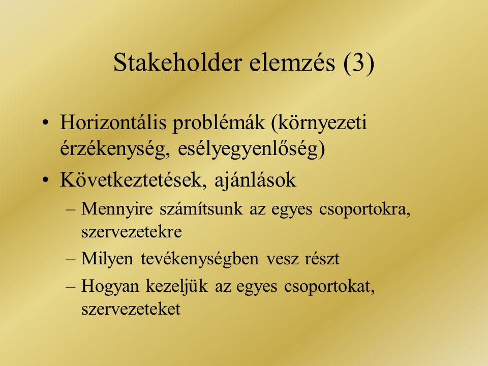 Horizontális problémák (környezeti érzékenység, esélyegyenlőség) Következtetések, ajánlások –Mennyire számítsunk az egyes csoportokra, szervezetekre –