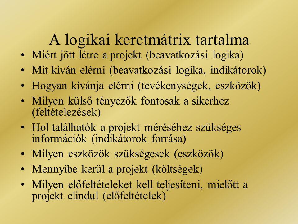 Miért jött létre a projekt (beavatkozási logika) Mit kíván elérni (beavatkozási logika, indikátorok) Hogyan kívánja elérni (tevékenységek, eszközök) M